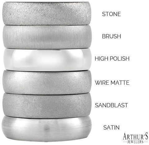 Mens Wedding Band Finishes And Textures Arthurs