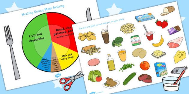 Healthy Eating Divided Plate Sorting Activity Fun Pre
