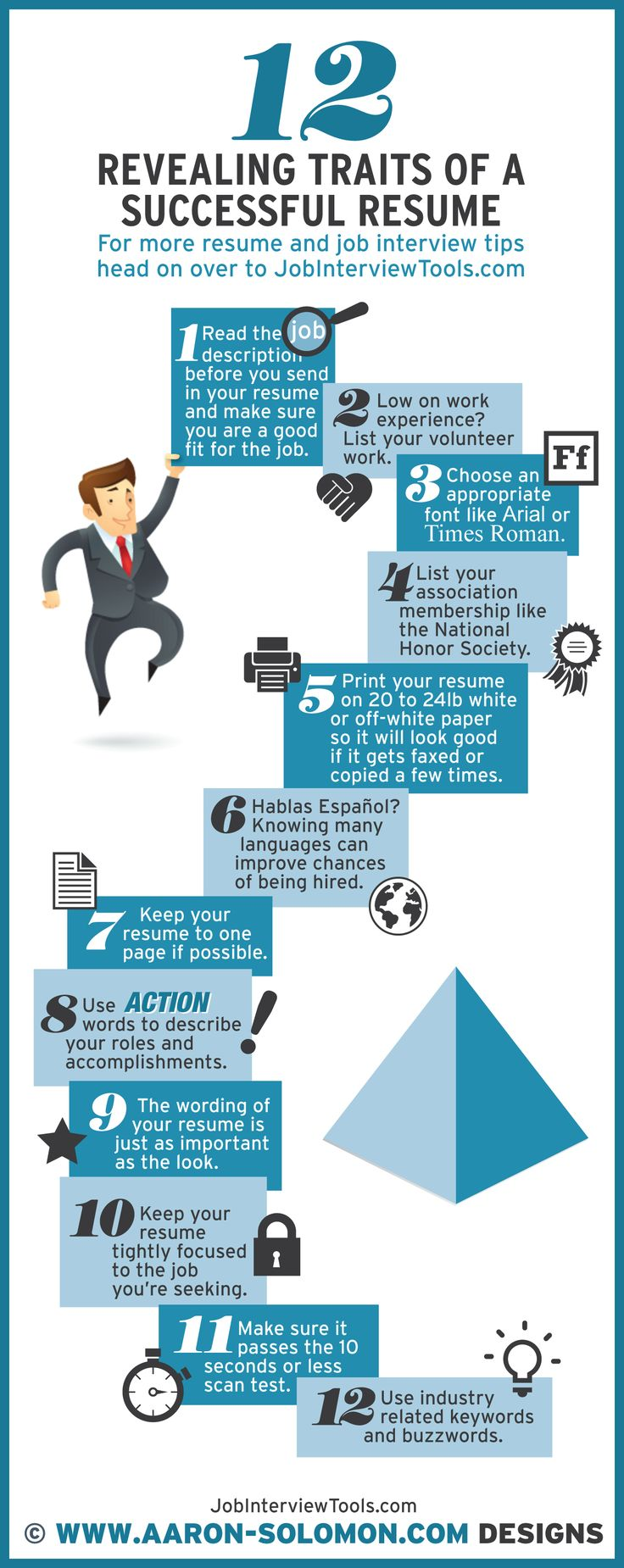 12 revealing traits of a successful resume. infographic