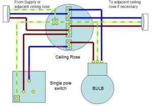 Home Wiring Guide  Single Way lighting circuit | Electric