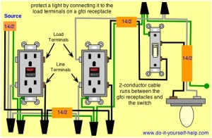 Wiring Diagrams for Ground Fault Circuit Interrupter