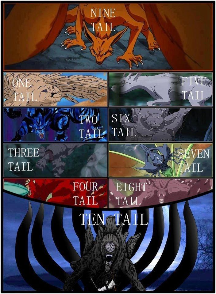 Tailed Beasts ♥ Naruto Fanart Pinterest