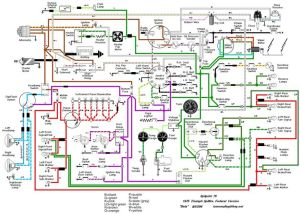 Mgb Wiring Diagram  http:wwwautomanualpartsmgbwiringdiagram | auto manual parts