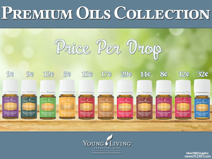 Image result for young living essential oils graphics