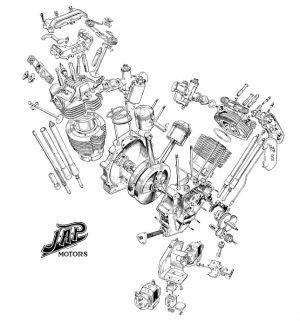 jap vtwin engine diagram | Custom Bobber, Chopper