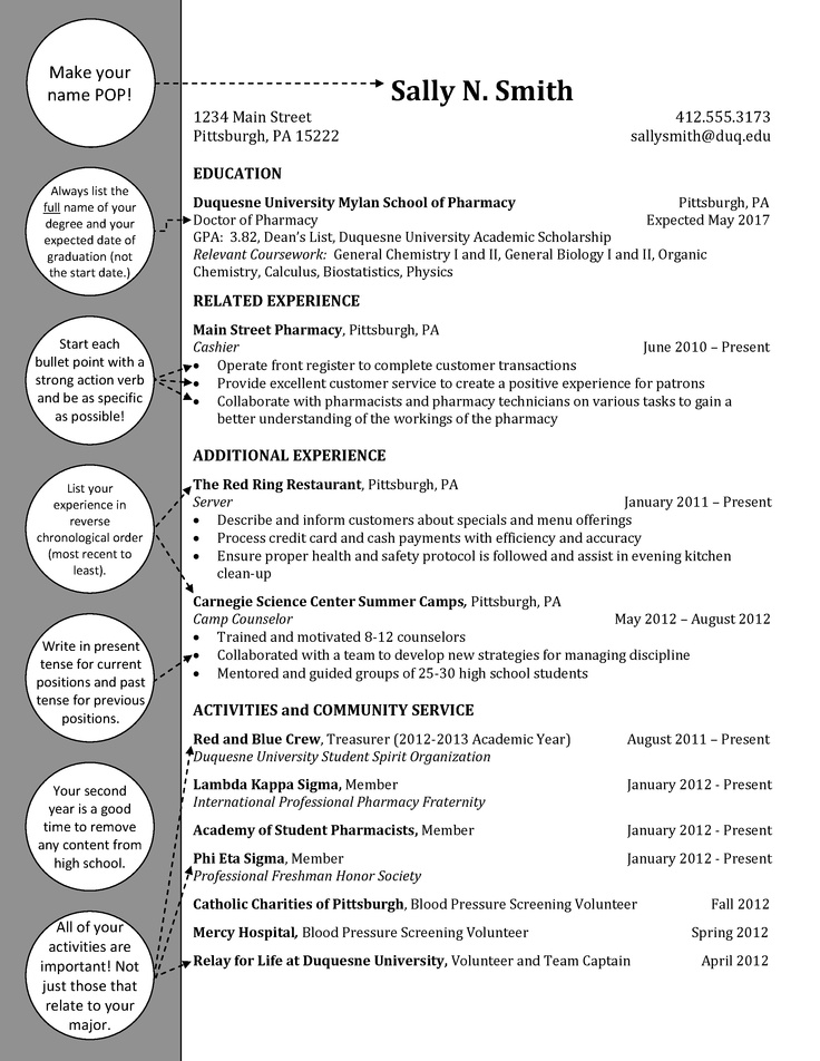 Pharmacy School Resume. Resume Examples Sample Resume And Pharmacy