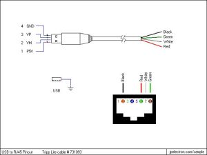 Apc USB to RJ45 Cable Pinout Rj11 cable wiring diagram
