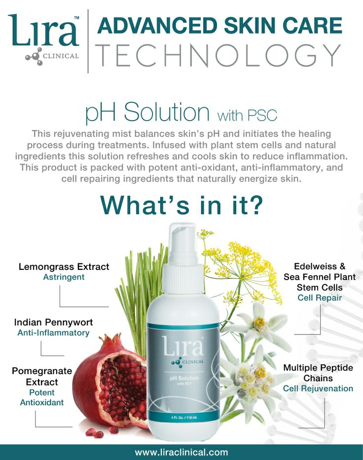 Professional Skin Care Products Estheticians
