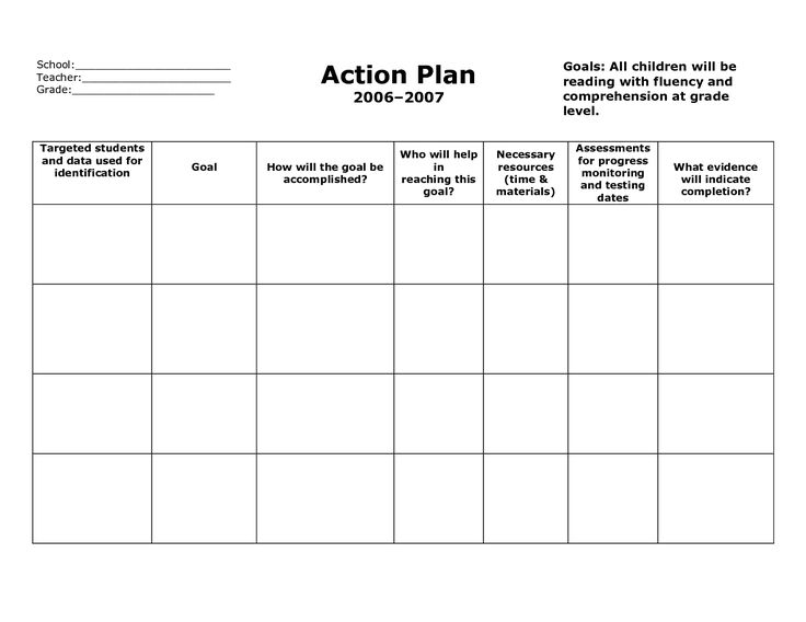 Doc16501275 Smart Action Plan Template Word Doc500784 Action – Free Action Plans