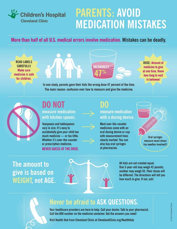 Guide for Parents Avoid Medication Mistakes (Infographic