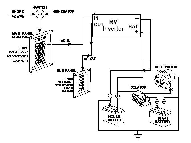 c2b283d182d71de4023ad1fbac81b142?resize=665%2C500&ssl=1 fleetwood motorhome wiring diagram fuse the best wiring diagram 2017 99 fleetwood rv fuse box location at creativeand.co