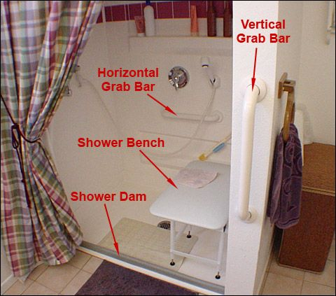 Grab Bar Installation Tips Aginginplace Aging In Place