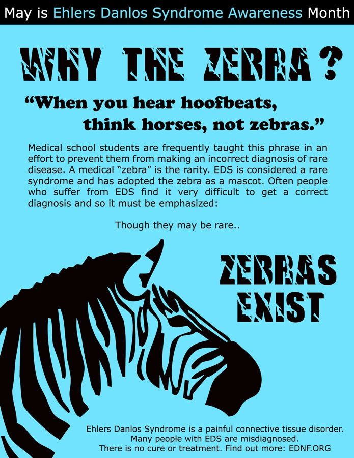 May is EhlersDanlos Syndrome Awareness Month EDS