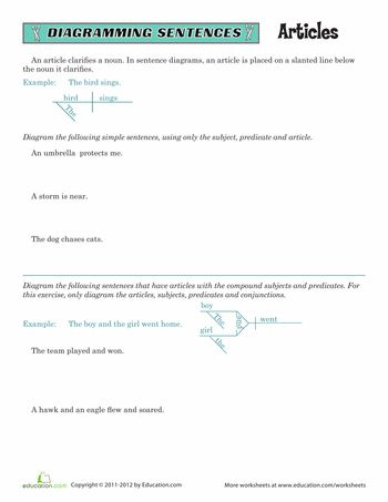 Sentences Worksheets And Articles