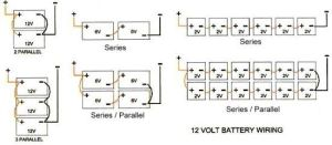 wiring multiple 6 volt batteries together | Thread: Two