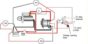 ignition circuit 3 wire alternator  Google Search | Roamer Rehab | Pinterest | Wire, Search and