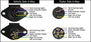 6Way Vehicle Diagram | Ford F250 73 | Pinterest
