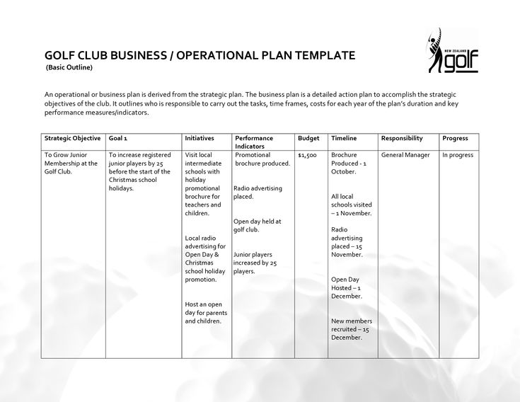 Business Operations Plan Template. farm business plan template 13 ...