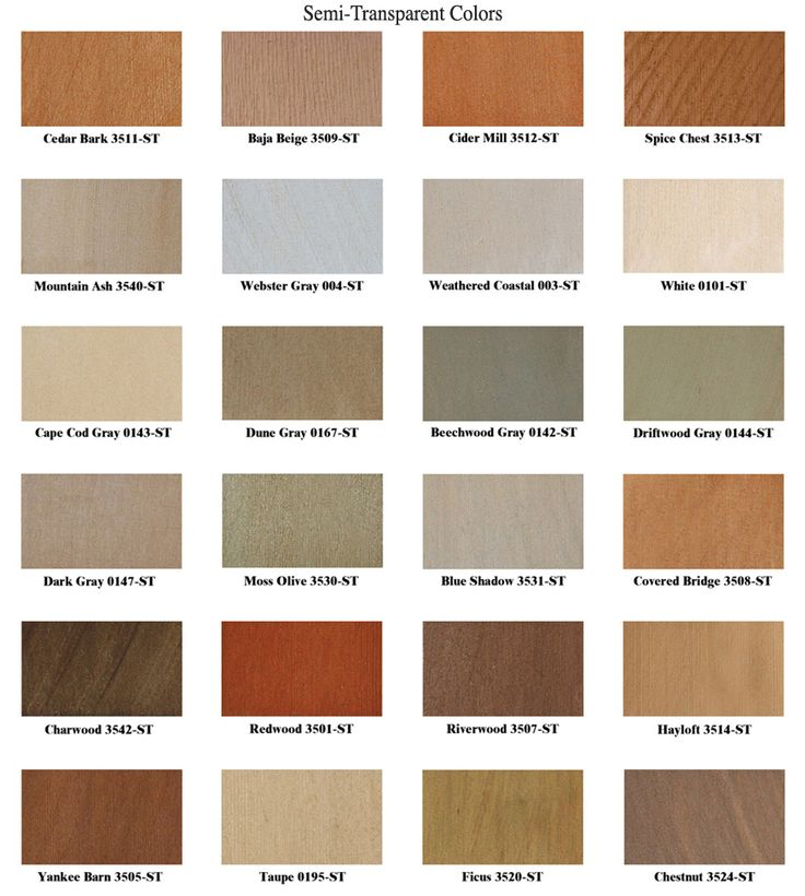 Image Result For Roof Paint Nz