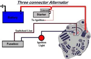 3 wire alternator wiring diagram  Google Search | tractor