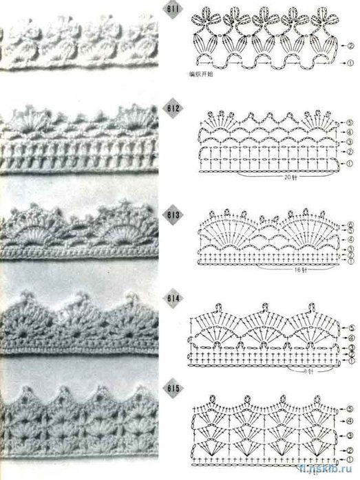 Crochet Edges Pattern – an entire page of crocheted edgings and charts for making them.  :-)  00handicraft