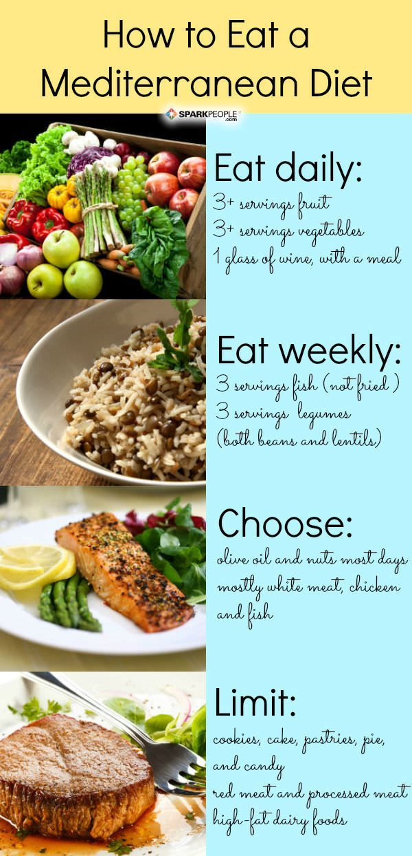 1000 Images About Intermittent Fasting On Pinterest Bulletproof Diet Bulletproof Coffee And