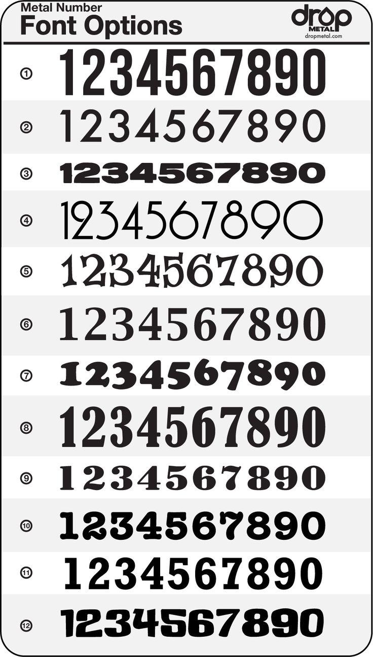 Number fonts Ink Pinterest Fonts, Number fonts and