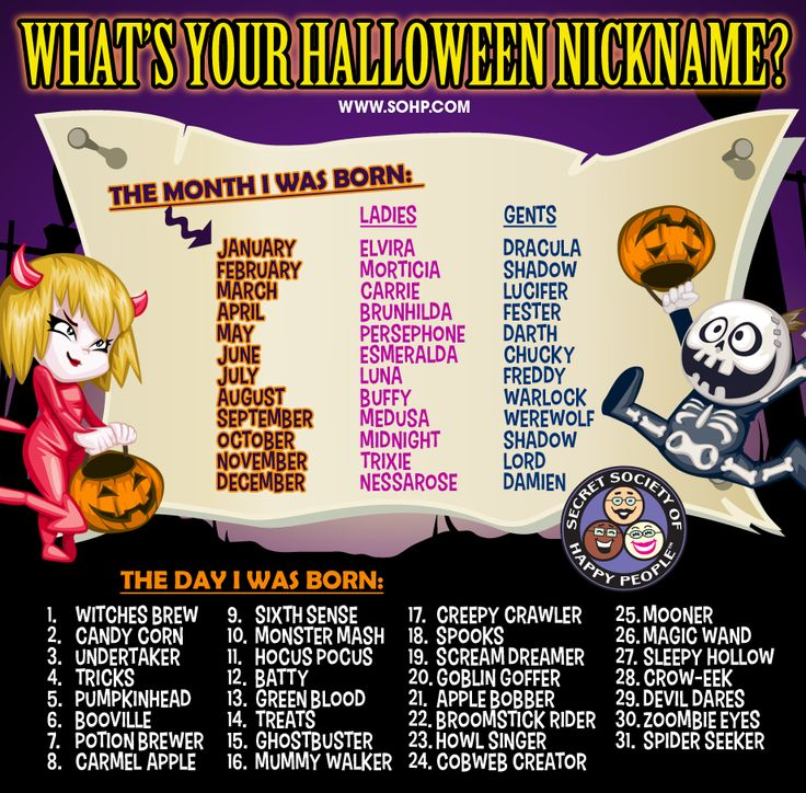 What's Your Halloween Nickname? Name Generators