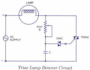 Triac Lamp ‪#‎Dimmer‬ circuit are devices used to lower