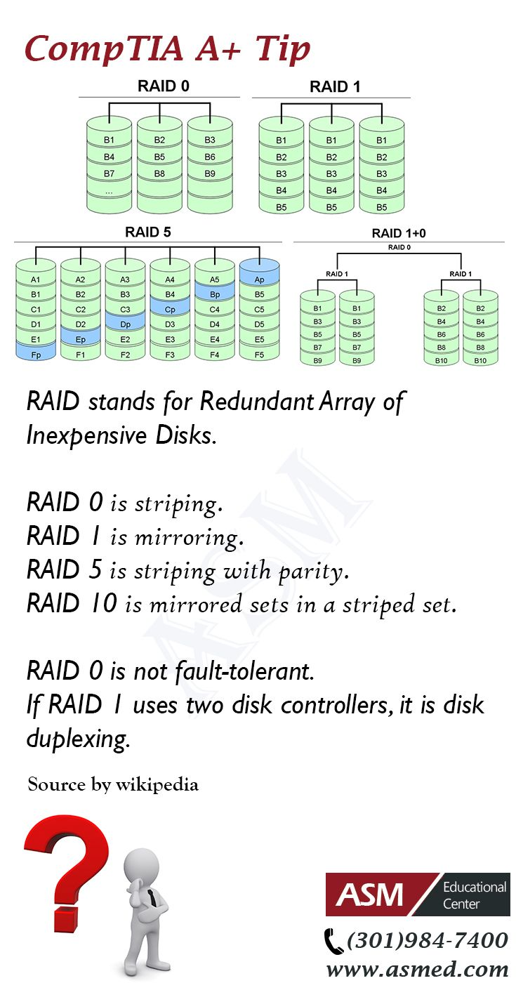 CompTIA A+Training / Tip Raid stands. For more