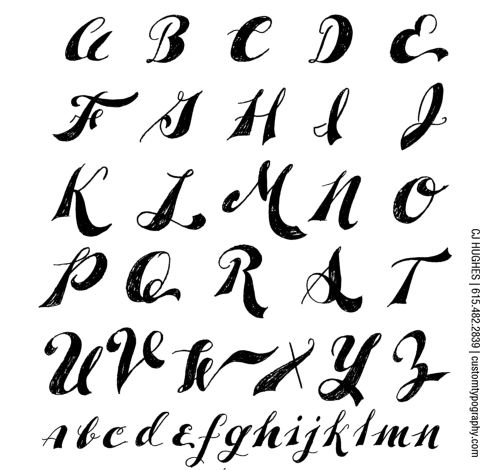 Easy Graffiti Styles Alphabet Fancy