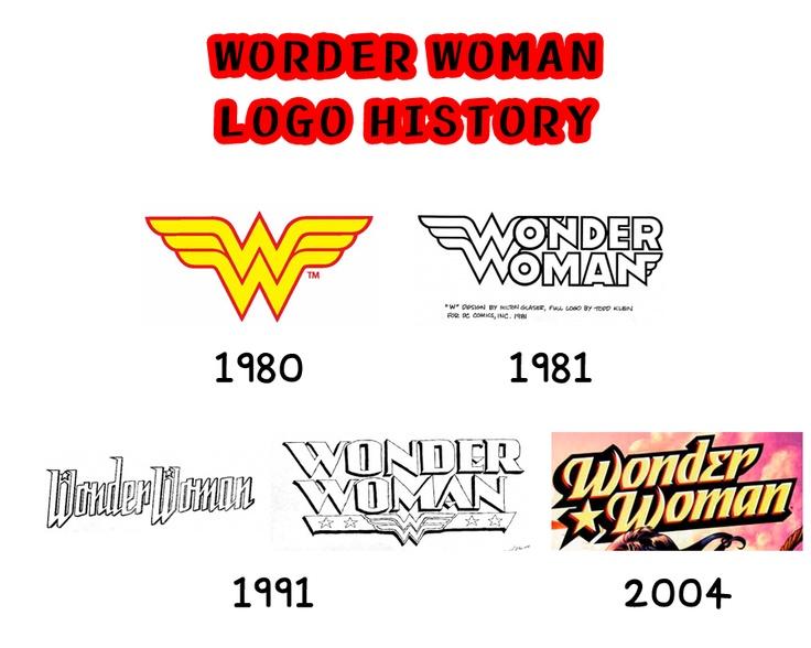 Topic Visual CHRONOLOGY Hero's symbol logo 3) WONDER