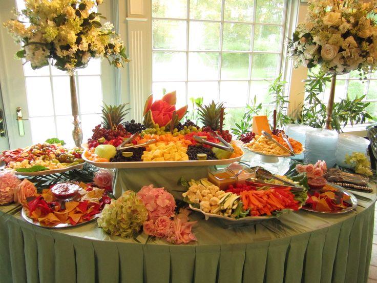 Image result for food display
