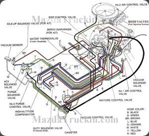 Mazda B2000 B2200 Vacuum Diagram | Mazda B2200 | Pinterest