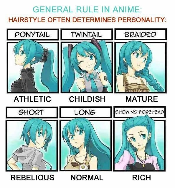 Anime hairstyles Anime & Cosplay Pinterest Anime