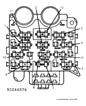 under dash fuses 1993 jeep wrangler | side there is Jeep Wrangler Fuse Box Diagram that Jeep
