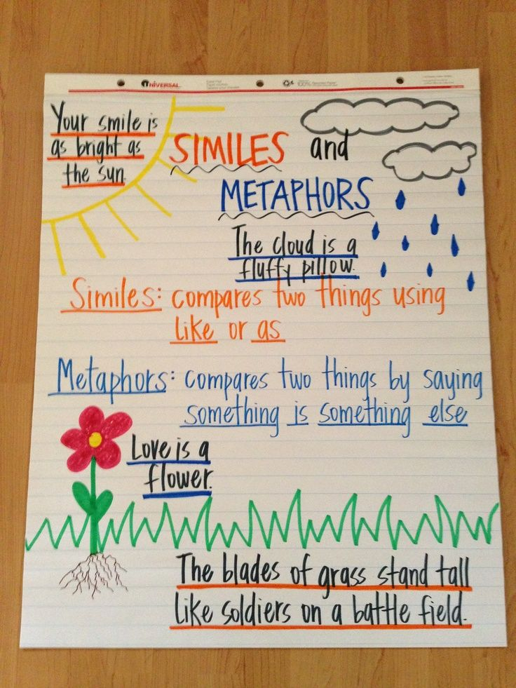 simile and metaphor worksheet grade 4 Google Search