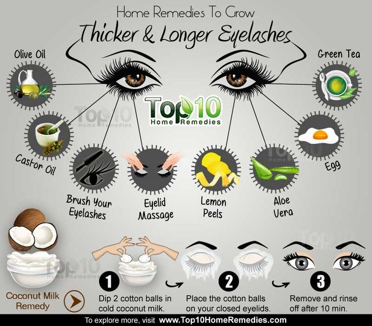 25 Best Ideas About Eyelash Growth On Pinterest Natural