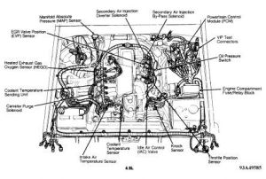 ford f150 engine diagram 1989 | http:www2carpros