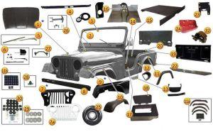 Interactive Diagram  19521975 Jeep CJ5, CJ6, & M38A1 Body Parts | Morris 4x4 Center | Jeep CJ5