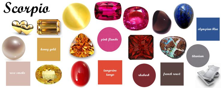 Your Lucky Gemstone Based On Ascendant Lagna Vedic Autos