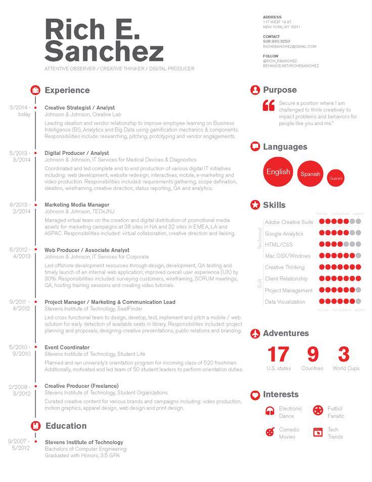 Digital Marketing Resume Template. resume templates marketing ...