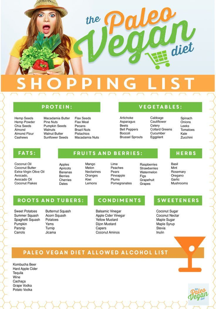 Paleo Vegan Shopping List Paleo Vegan Diet PaleoVegan