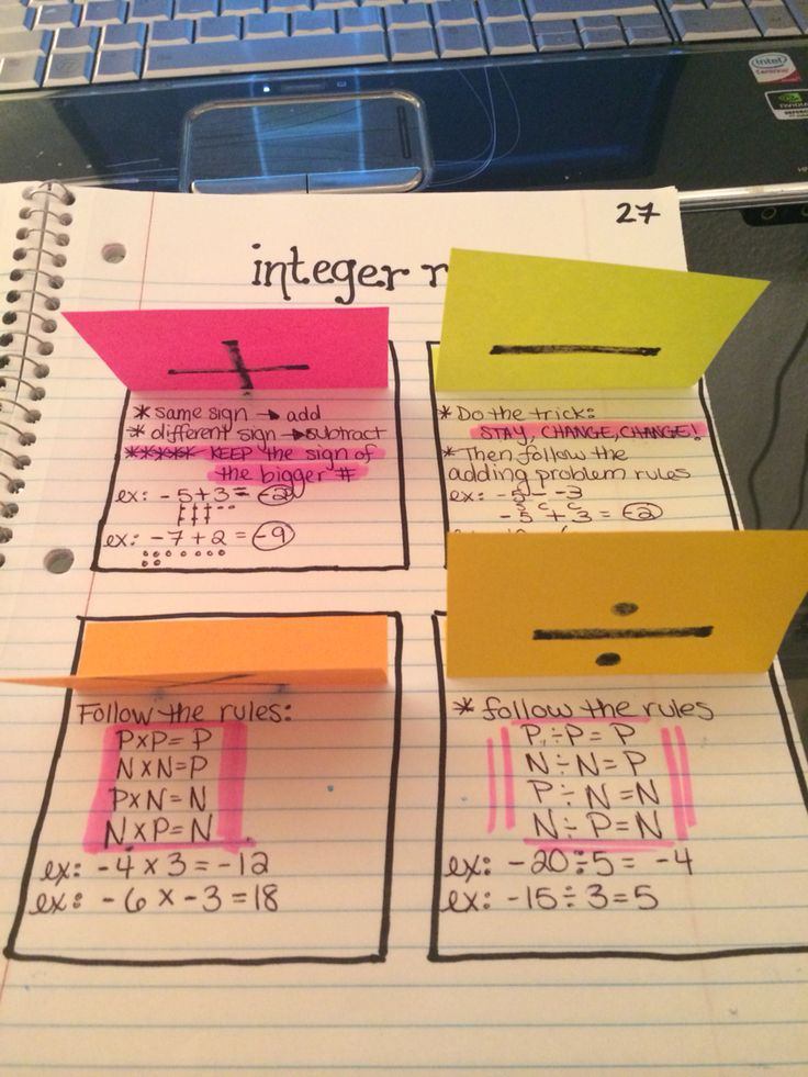 Integer rules for prealgebra using a foldable method in