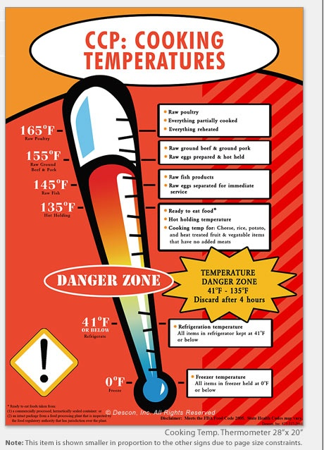 Food Safety Temperatures Food Safety Pinterest