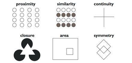 Basic Steps for designing a Logo