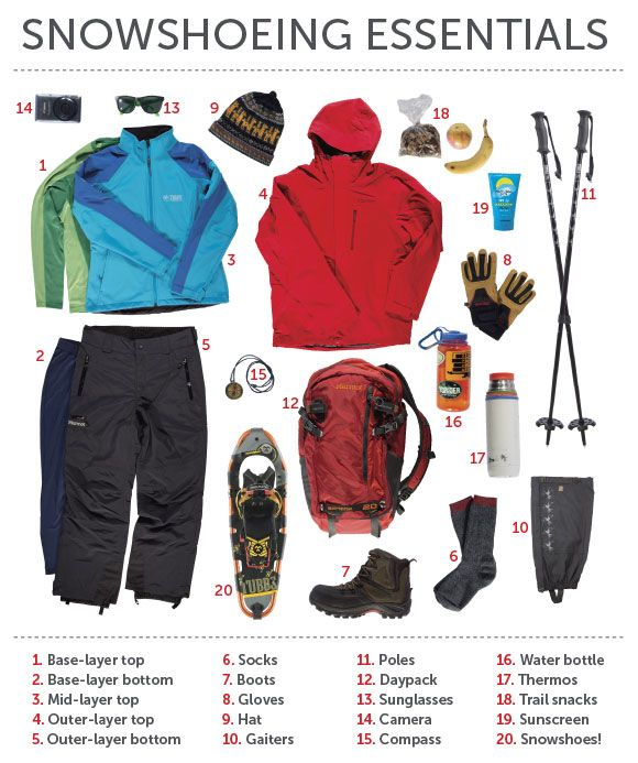 Pretty Good Visual List Of Snowshoeing Gear Essentials I