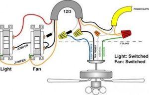 17 Best ideas about Hunter Ceiling Fan Parts on Pinterest | Fan lights, Designer ceiling fans