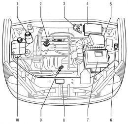 Ford Focus engine diagram  Ford Focus engine ZetecE 1,8