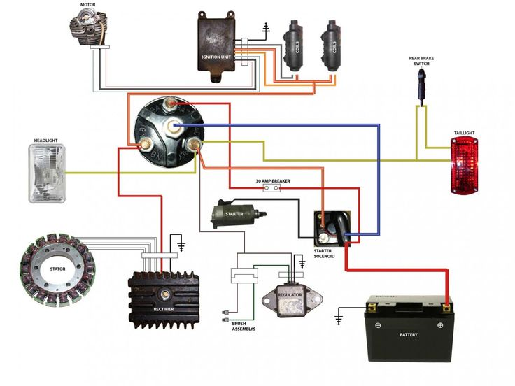 17 Best Images About Motorcycle Wiring Diagrams On